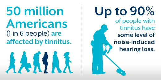 50 million americans are affected by tinnitus